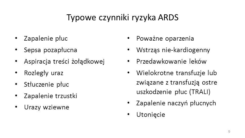 Typowe czynniki ryzyka ARDS Zapalenie płuc Sepsa pozapłucna Aspiracja treści żołądkowej Rozległy uraz Stłuczenie płuc Zapalenie trzustki Urazy wziewne