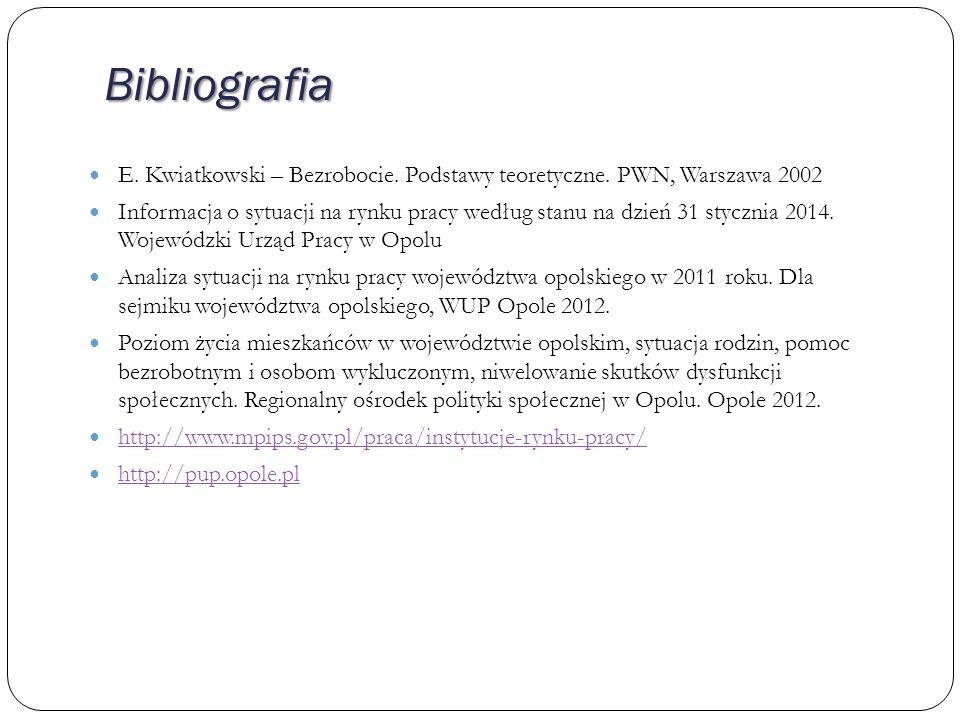 Bibliografia E. Kwiatkowski – Bezrobocie. Podstawy teoretyczne. PWN, Warszawa 2002 Informacja o sytuacji na rynku pracy według stanu na dzień 31 stycz