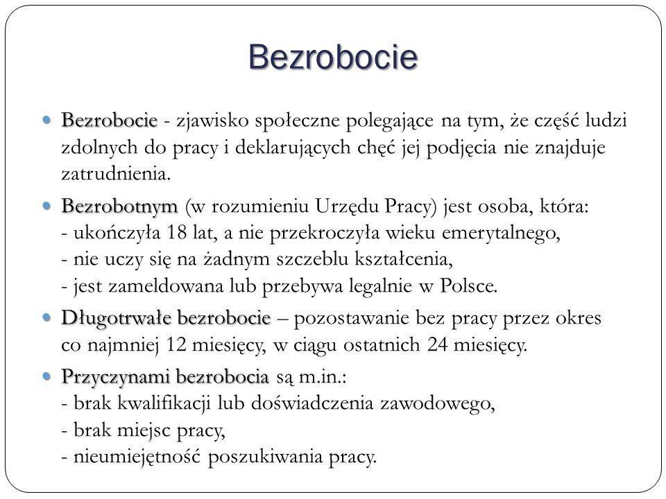 Bibliografia E.Kwiatkowski – Bezrobocie. Podstawy teoretyczne.