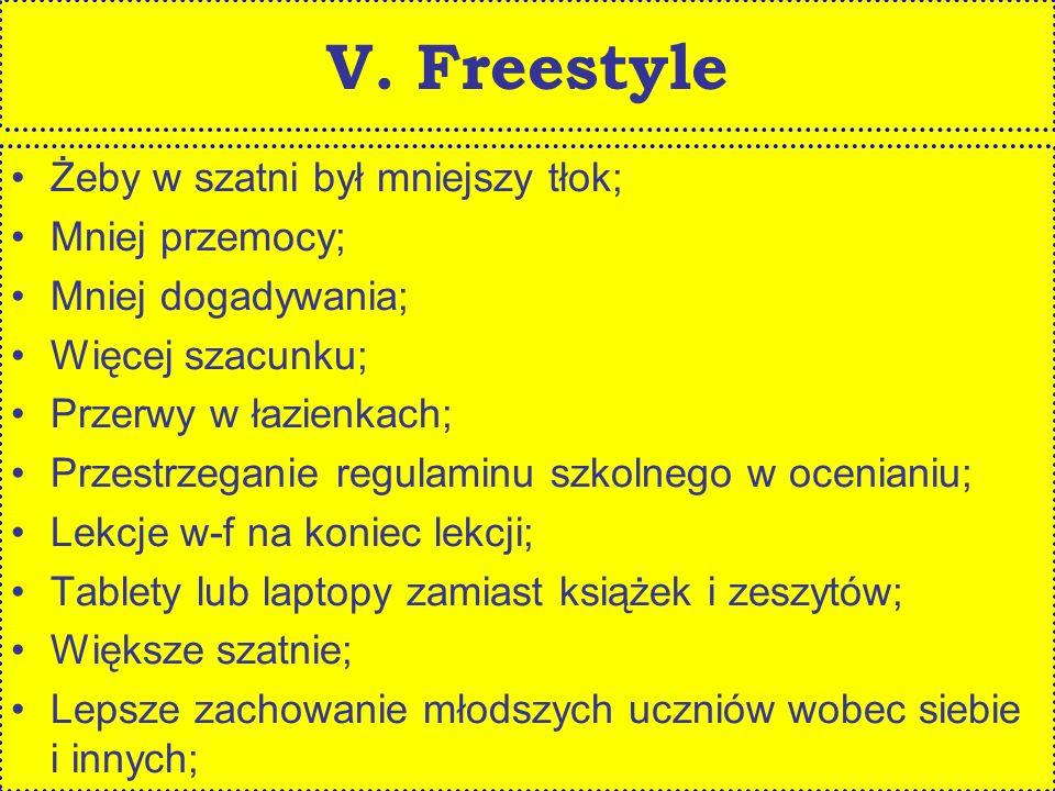 V. Freestyle Żeby w szatni był mniejszy tłok; Mniej przemocy; Mniej dogadywania; Więcej szacunku; Przerwy w łazienkach; Przestrzeganie regulaminu szko