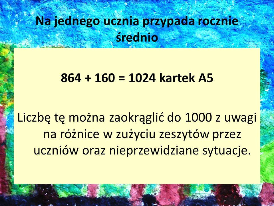 Na jednego ucznia przypada rocznie średnio 864 + 160 = 1024 kartek A5 Liczbę tę można zaokrąglić do 1000 z uwagi na różnice w zużyciu zeszytów przez u