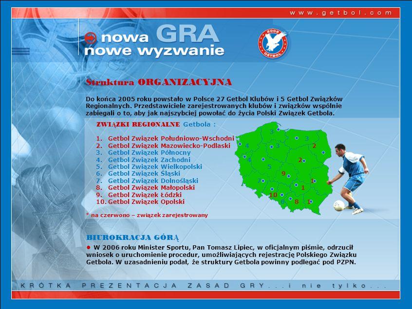 Struktura ORGANIZACYJNA Do końca 2005 roku powstało w Polsce 27 Getbol Klubów i 5 Getbol Związków Regionalnych. Przedstawiciele zarejestrowanych klubó