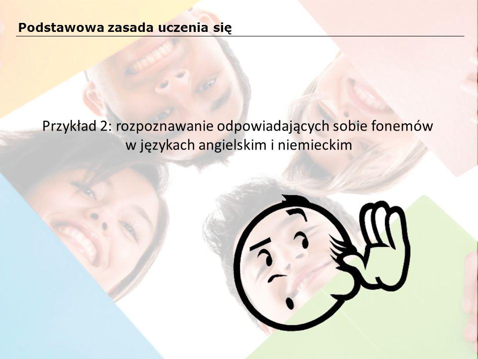 Podstawowa zasada uczenia się Przykład 2: rozpoznawanie odpowiadających sobie fonemów w językach angielskim i niemieckim