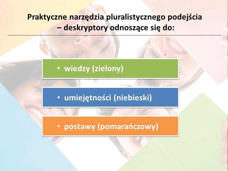 Porównajcie w tych dwóch językach zdania z czasownikami modalnymi oraz bez czasowników modalnych.