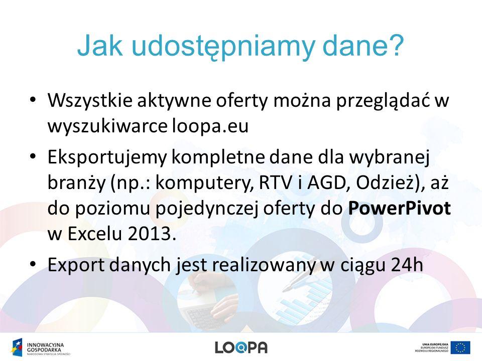 Jak udostępniamy dane? Wszystkie aktywne oferty można przeglądać w wyszukiwarce loopa.eu Eksportujemy kompletne dane dla wybranej branży (np.: kompute