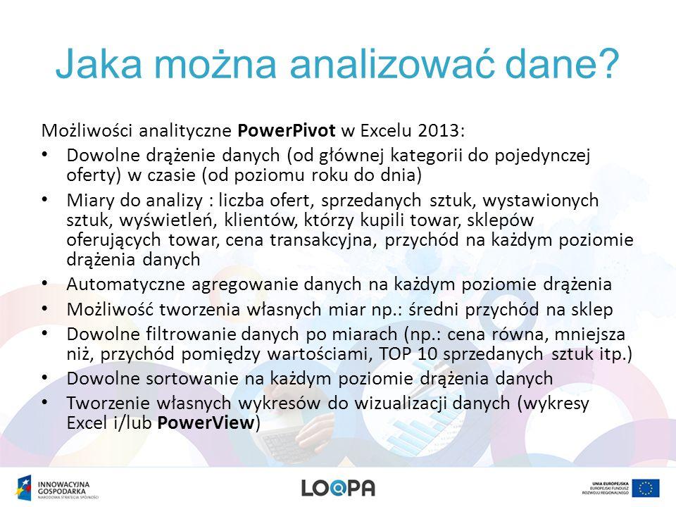 Jaka można analizować dane? Możliwości analityczne PowerPivot w Excelu 2013: Dowolne drążenie danych (od głównej kategorii do pojedynczej oferty) w cz