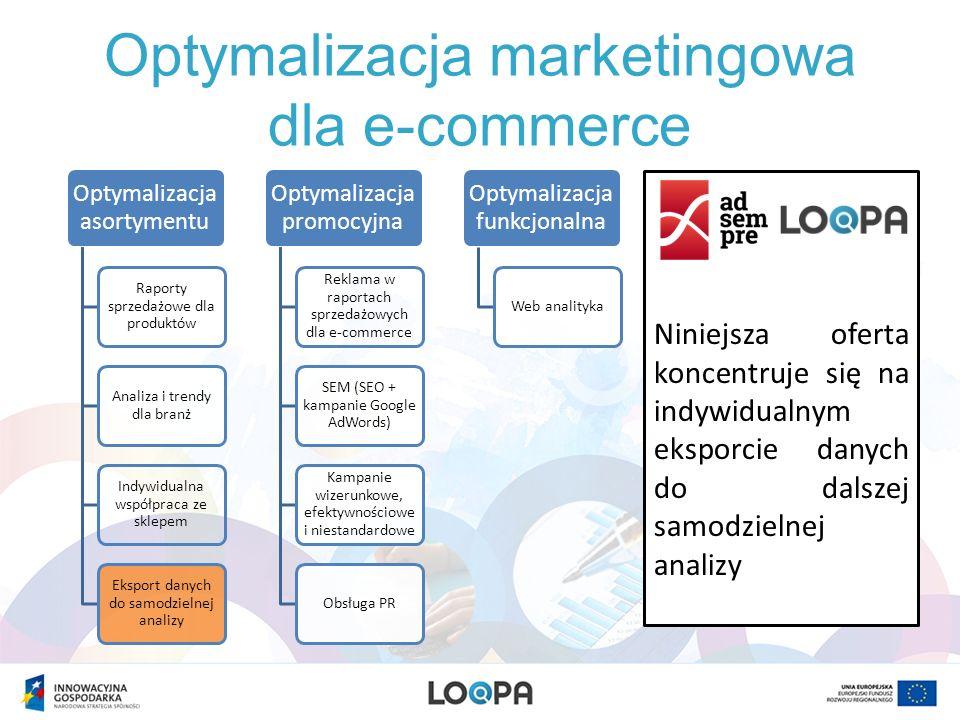 Optymalizacja marketingowa dla e-commerce Optymalizacja asortymentu Raporty sprzedażowe dla produktów Analiza i trendy dla branż Indywidualna współpra
