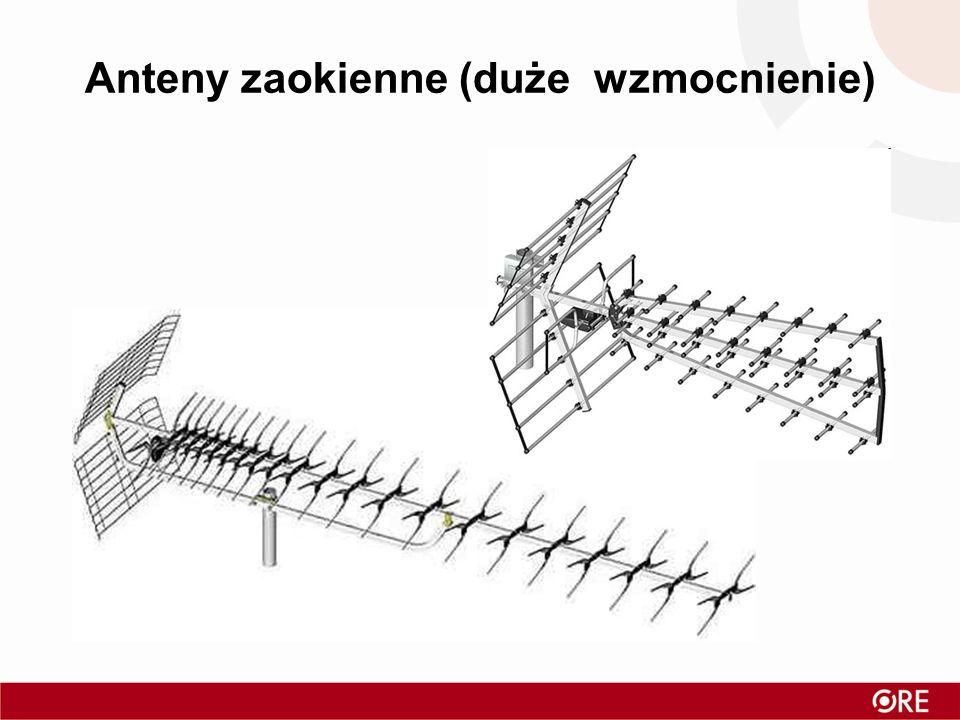 Anteny zaokienne (duże wzmocnienie)