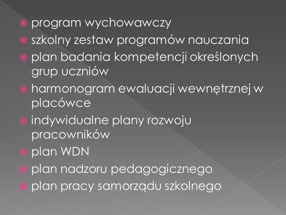 program wychowawczy szkolny zestaw programów nauczania plan badania kompetencji określonych grup uczniów harmonogram ewaluacji wewnętrznej w placówce