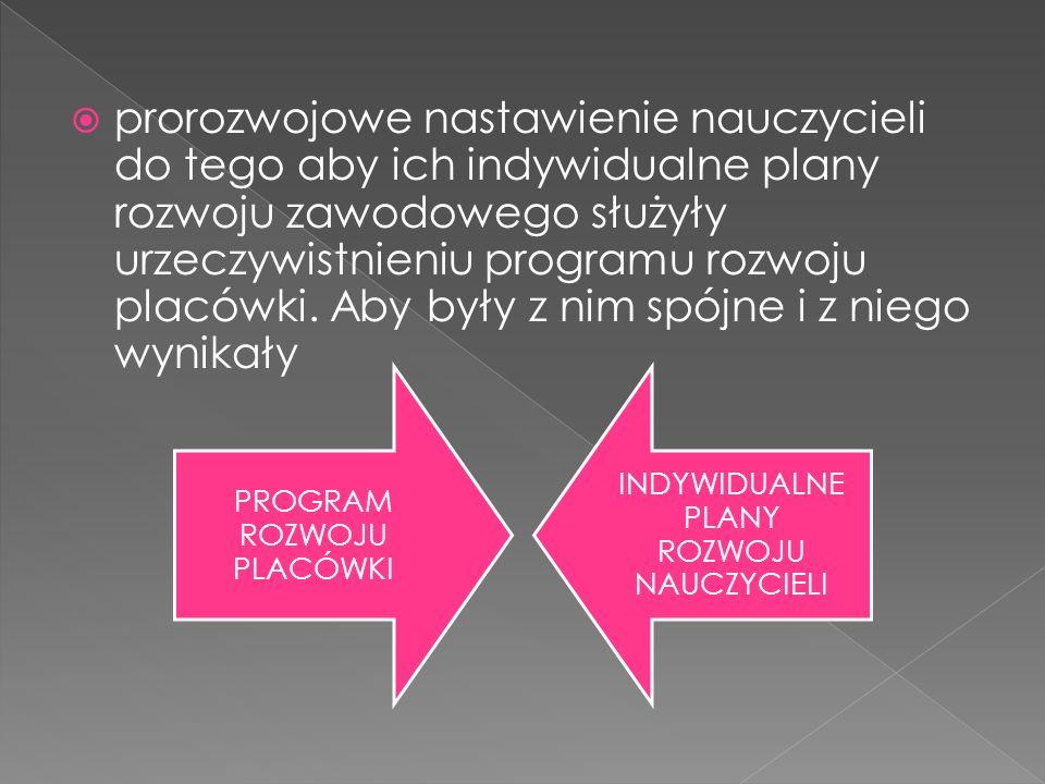 prorozwojowe nastawienie nauczycieli do tego aby ich indywidualne plany rozwoju zawodowego służyły urzeczywistnieniu programu rozwoju placówki.