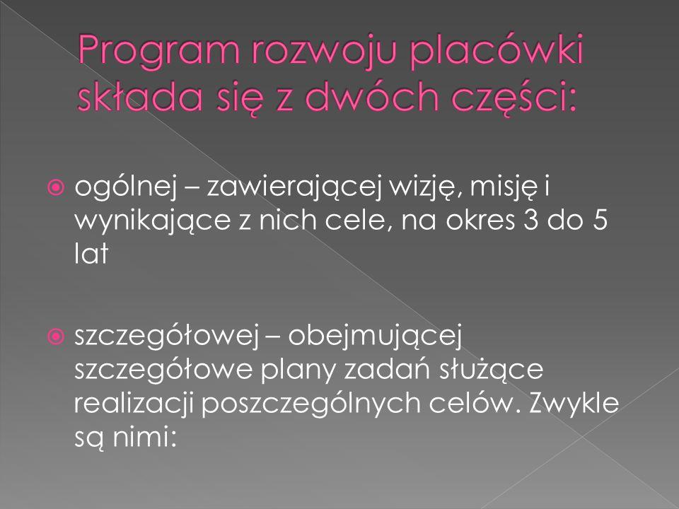 program wychowawczy szkolny zestaw programów nauczania plan badania kompetencji określonych grup uczniów harmonogram ewaluacji wewnętrznej w placówce indywidualne plany rozwoju pracowników plan WDN plan nadzoru pedagogicznego plan pracy samorządu szkolnego