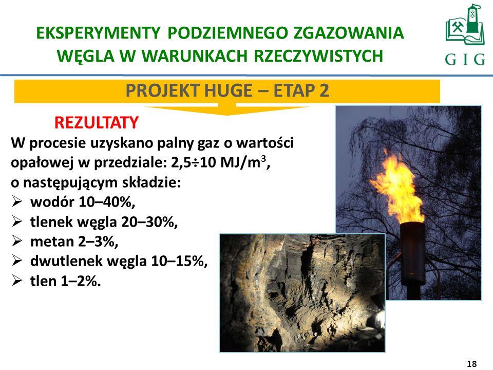 EKSPERYMENTY PODZIEMNEGO ZGAZOWANIA WĘGLA W WARUNKACH RZECZYWISTYCH PROJEKT HUGE – ETAP 2 W procesie uzyskano palny gaz o wartości opałowej w przedzia