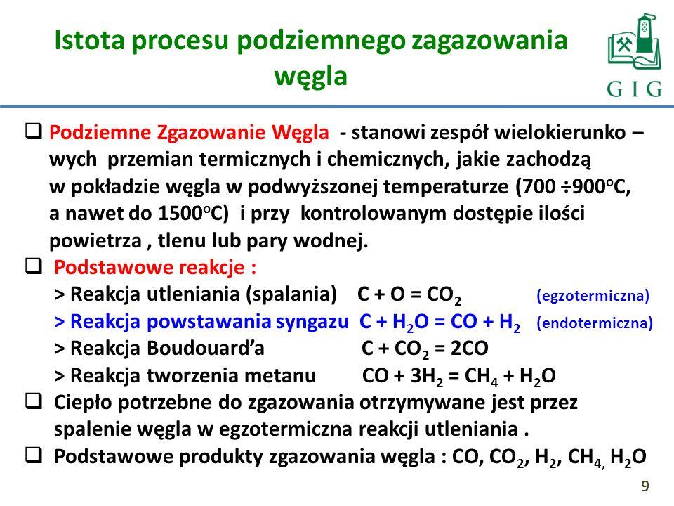 9 Istota procesu podziemnego zagazowania węgla Podziemne Zgazowanie Węgla - stanowi zespół wielokierunko – wych przemian termicznych i chemicznych, ja
