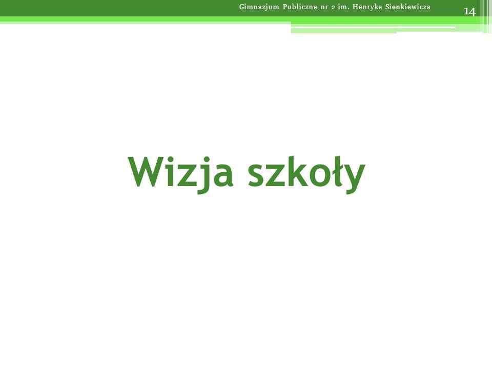 Wizja szkoły 14 Gimnazjum Publiczne nr 2 im. Henryka Sienkiewicza
