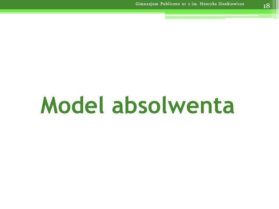 Model absolwenta 18 Gimnazjum Publiczne nr 2 im. Henryka Sienkiewicza