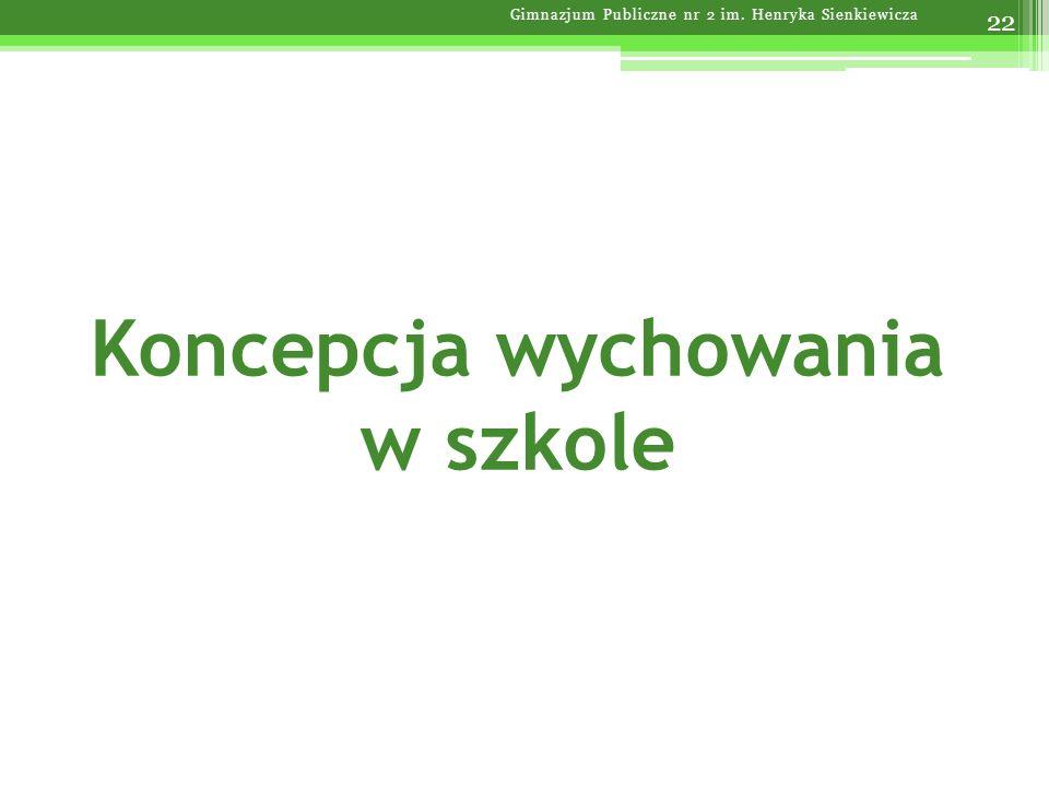 Koncepcja wychowania w szkole 22 Gimnazjum Publiczne nr 2 im. Henryka Sienkiewicza