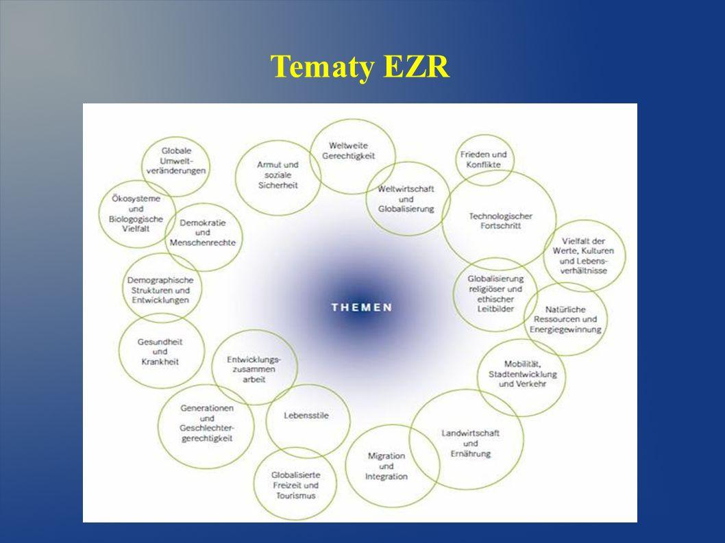 Tematy EZR