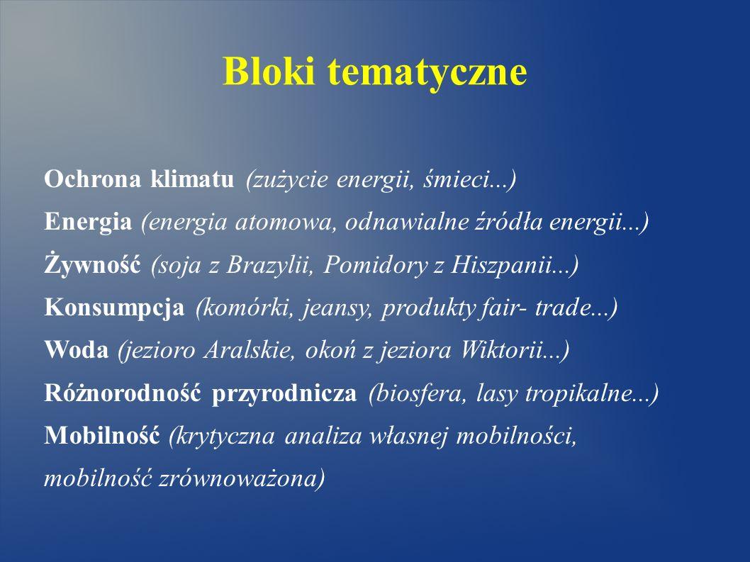 Bloki tematyczne Ochrona klimatu (zużycie energii, śmieci...) Energia (energia atomowa, odnawialne źródła energii...) Żywność (soja z Brazylii, Pomido