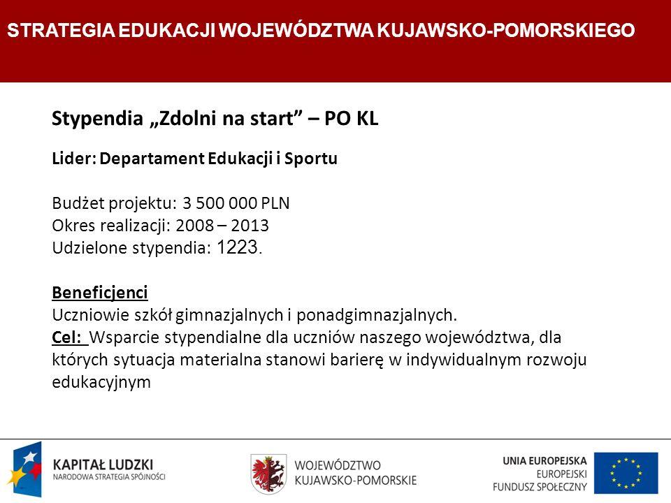 Stypendia Zdolni na start – PO KL Lider: Departament Edukacji i Sportu Budżet projektu: 3 500 000 PLN Okres realizacji: 2008 – 2013 Udzielone stypendia: 1223.
