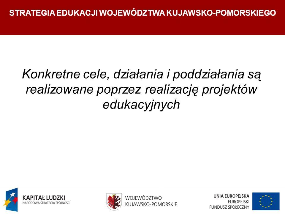 Strategia Edukacji Województwa Kujawsko- Pomorskiego Konkretne cele, działania i poddziałania są realizowane poprzez realizację projektów edukacyjnych Departament Edukacji, Sportu i Turystyki STRATEGIA EDUKACJI WOJEWÓDZTWA KUJAWSKO-POMORSKIEGO