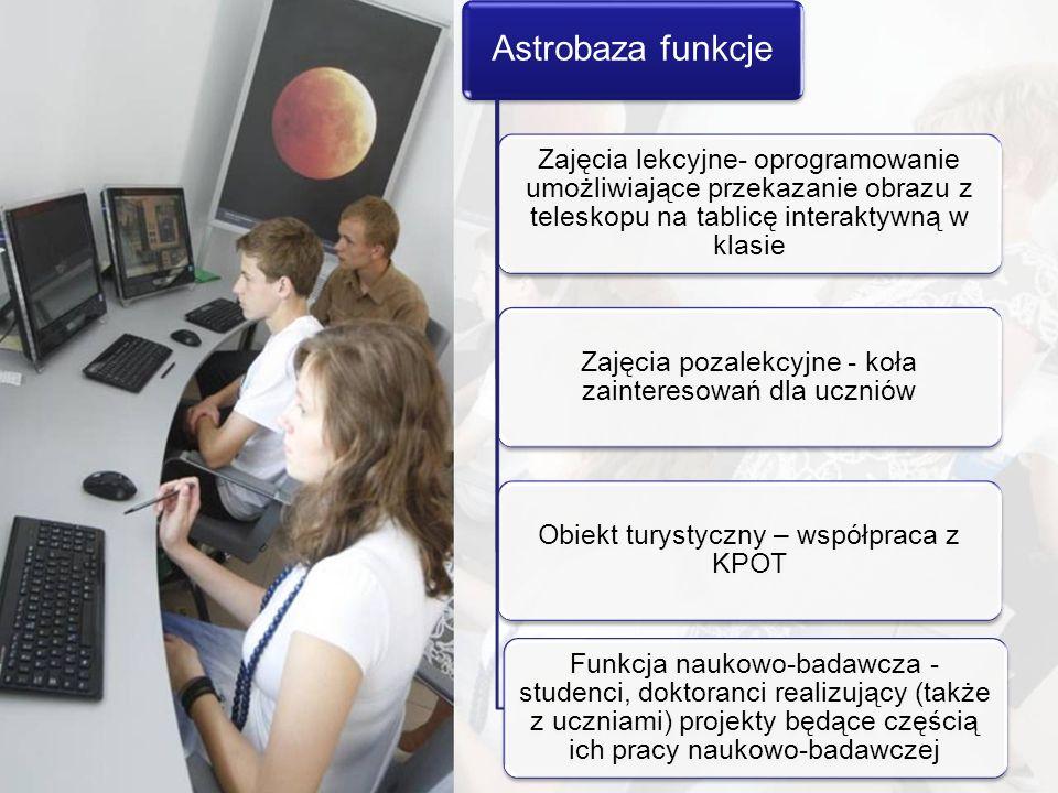 Astrobaza funkcje Zajęcia lekcyjne- oprogramowanie umożliwiające przekazanie obrazu z teleskopu na tablicę interaktywną w klasie Zajęcia pozalekcyjne - koła zainteresowań dla uczniów Obiekt turystyczny – współpraca z KPOT Funkcja naukowo-badawcza - studenci, doktoranci realizujący (także z uczniami) projekty będące częścią ich pracy naukowo-badawczej