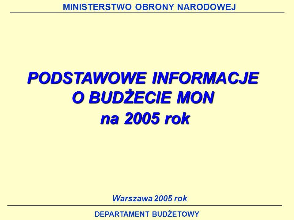 MINISTERSTWO OBRONY NARODOWEJ DEPARTAMENT BUDŻETOWY spis treści 2 Wstęp3-4 Podstawowe wskaźniki makroekonomiczne 2005 r.5 Wysiłek obronny państwa w 2005 r.6 Dodatkowe źródła finansowania 7 Struktura budżetu MON w 2004 i 2005 r.8 Priorytetowe zadania resortu obrony narodowej w 2005 9 Struktura budżetu MON w działach10 Dział 752 Obrona narodowa 11 Struktura wydatków budżetowych w rodzajach sił zbrojnych12 Płace 2005 r.
