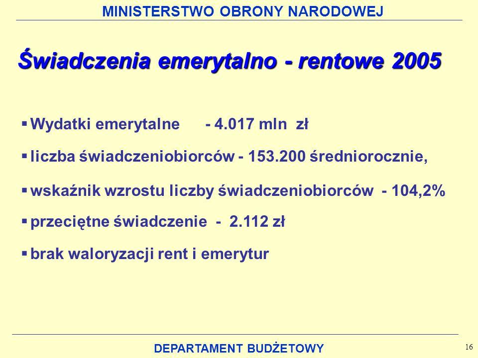 MINISTERSTWO OBRONY NARODOWEJ DEPARTAMENT BUDŻETOWY Świadczenia emerytalno - rentowe 2005 Wydatki emerytalne - 4.017 mln zł liczba świadczeniobiorców
