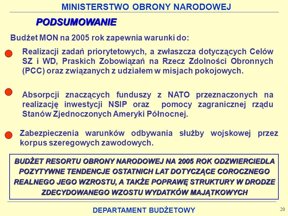 MINISTERSTWO OBRONY NARODOWEJ DEPARTAMENT BUDŻETOWY Budżet MON na 2005 rok zapewnia warunki do: Absorpcji znaczących funduszy z NATO przeznaczonych na