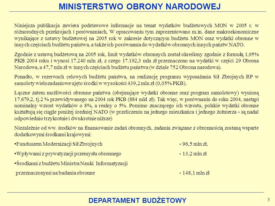 MINISTERSTWO OBRONY NARODOWEJ DEPARTAMENT BUDŻETOWY Niniejsza publikacja zawiera podstawowe informacje na temat wydatków budżetowych MON w 2005 r. w r