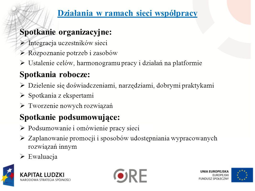 Działania w ramach sieci współpracy Spotkanie organizacyjne: Integracja uczestników sieci Rozpoznanie potrzeb i zasobów Ustalenie celów, harmonogramu