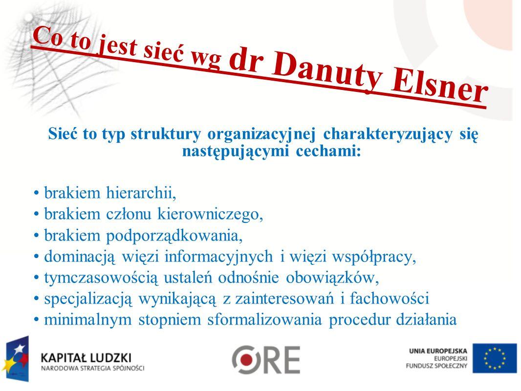 Co to jest sieć wg dr Danuty Elsner Sieć to typ struktury organizacyjnej charakteryzujący się następującymi cechami: brakiem hierarchii, brakiem człon