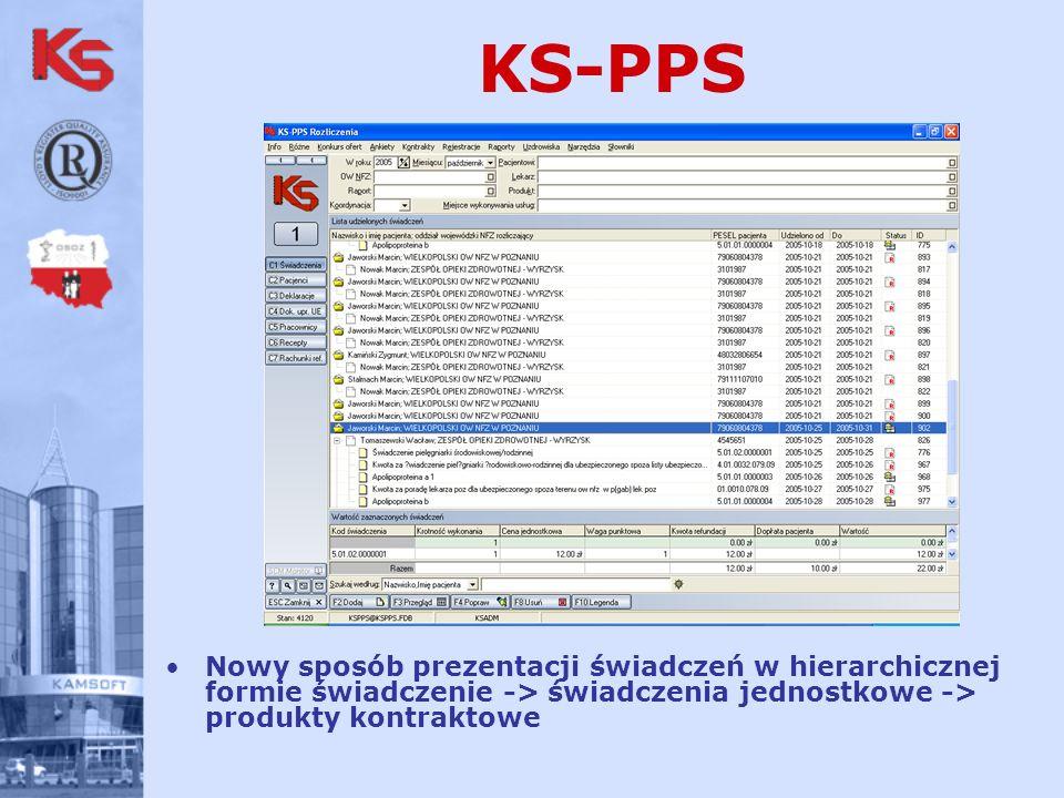 KS-PPS Nowy sposób prezentacji świadczeń w hierarchicznej formie świadczenie -> świadczenia jednostkowe -> produkty kontraktowe