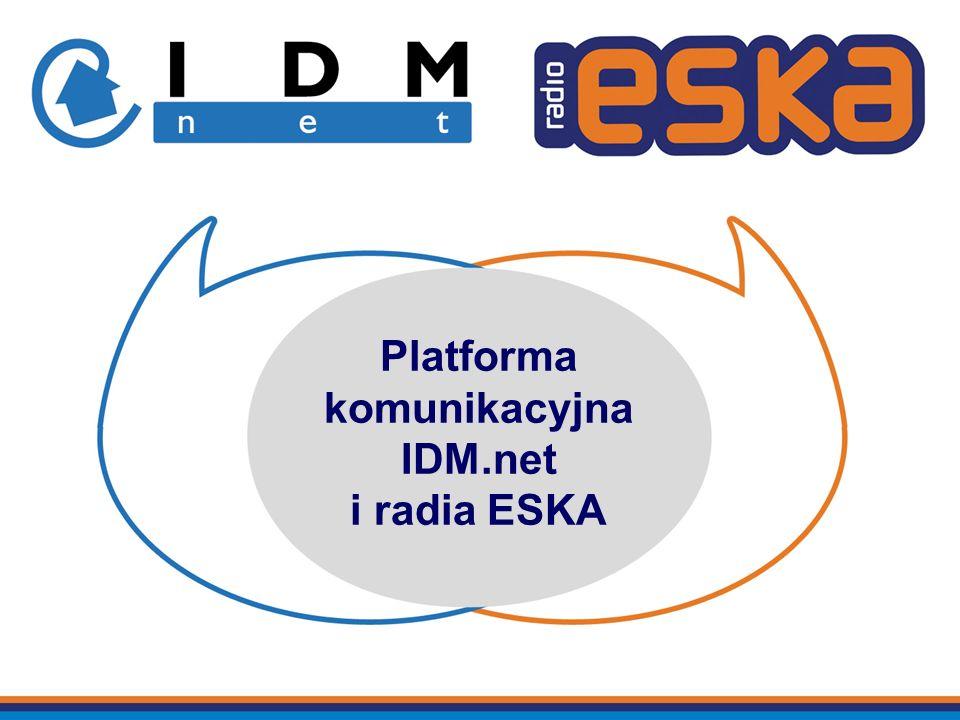 MEDIA FORMA REKLAMY TARGETOWANIE Założenia platformy komunikacyjnej W ramach platformy komunikacyjnej radia Eska i sieci IDMnet proponujemy kampanie zasięgowe, sponsoringowe, sponsoringowo-zasięgowe czyli możliwość dostosowania formy reklamowej i doboru mediów z oferty IDMnet i Eska optymalnie do wybranych grup celowych i celów kampanii reklamowej.