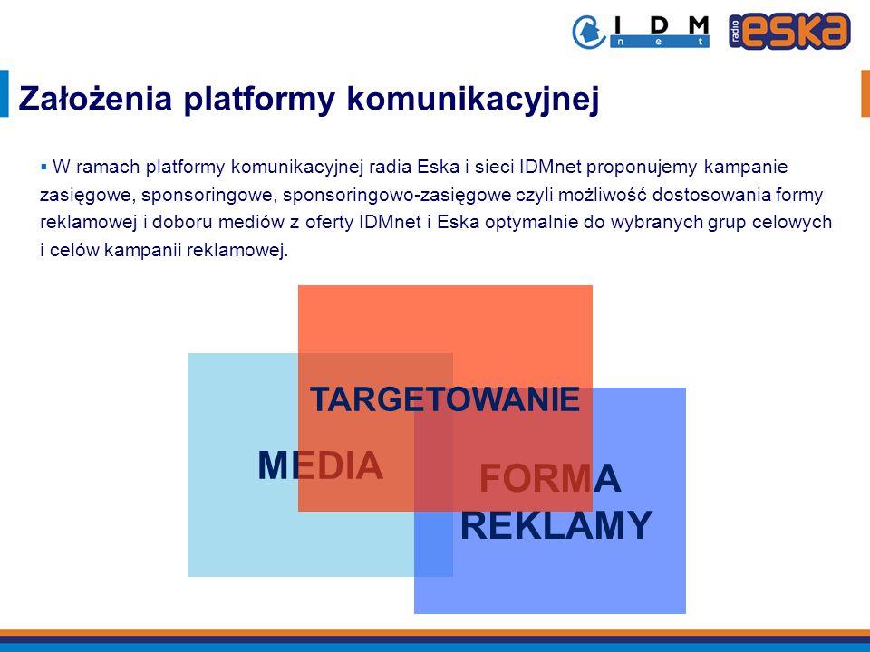 MEDIA FORMA REKLAMY TARGETOWANIE Założenia platformy komunikacyjnej W ramach platformy komunikacyjnej radia Eska i sieci IDMnet proponujemy kampanie z