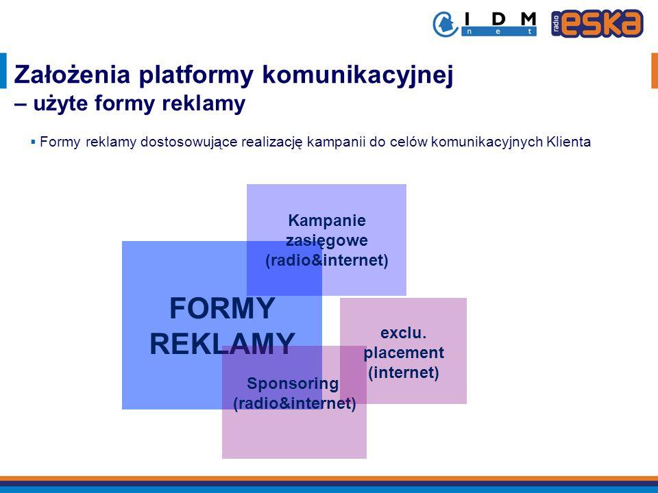 FORMY REKLAMY Sponsoring (radio&internet) Kampanie zasięgowe (radio&internet) exclu. placement (internet) Założenia platformy komunikacyjnej – użyte f