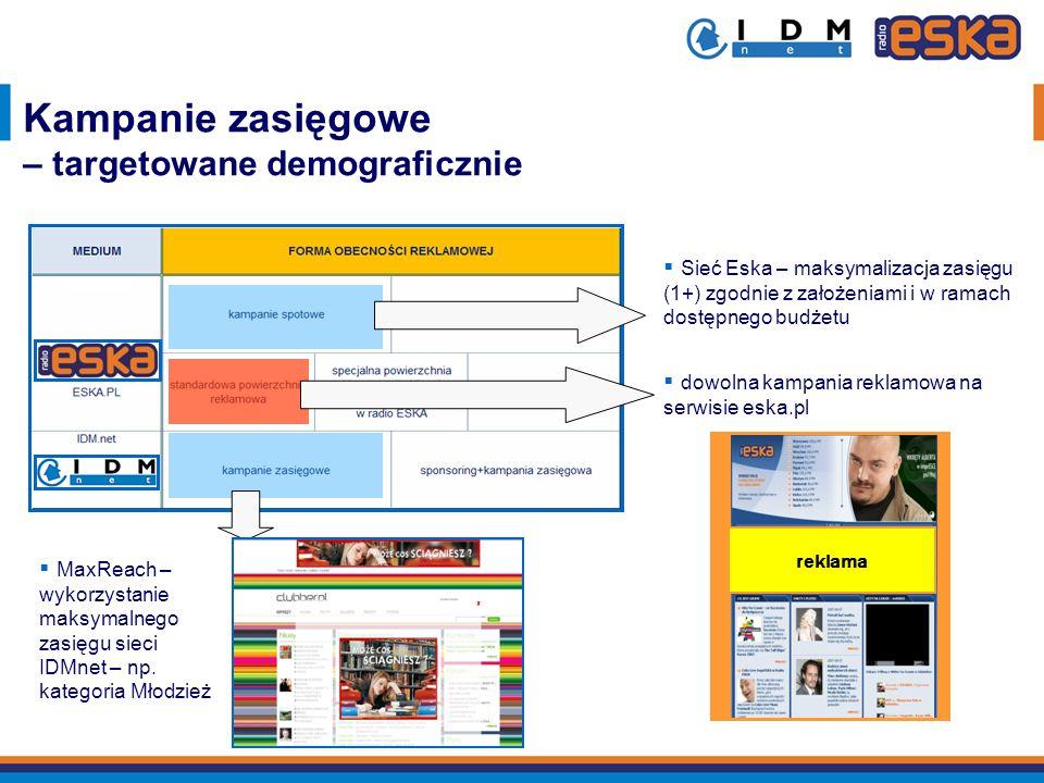 MaxReach – wykorzystanie maksymalnego zasięgu sieci IDMnet – np. kategoria Młodzież Kampanie zasięgowe – targetowane demograficznie dowolna kampania r
