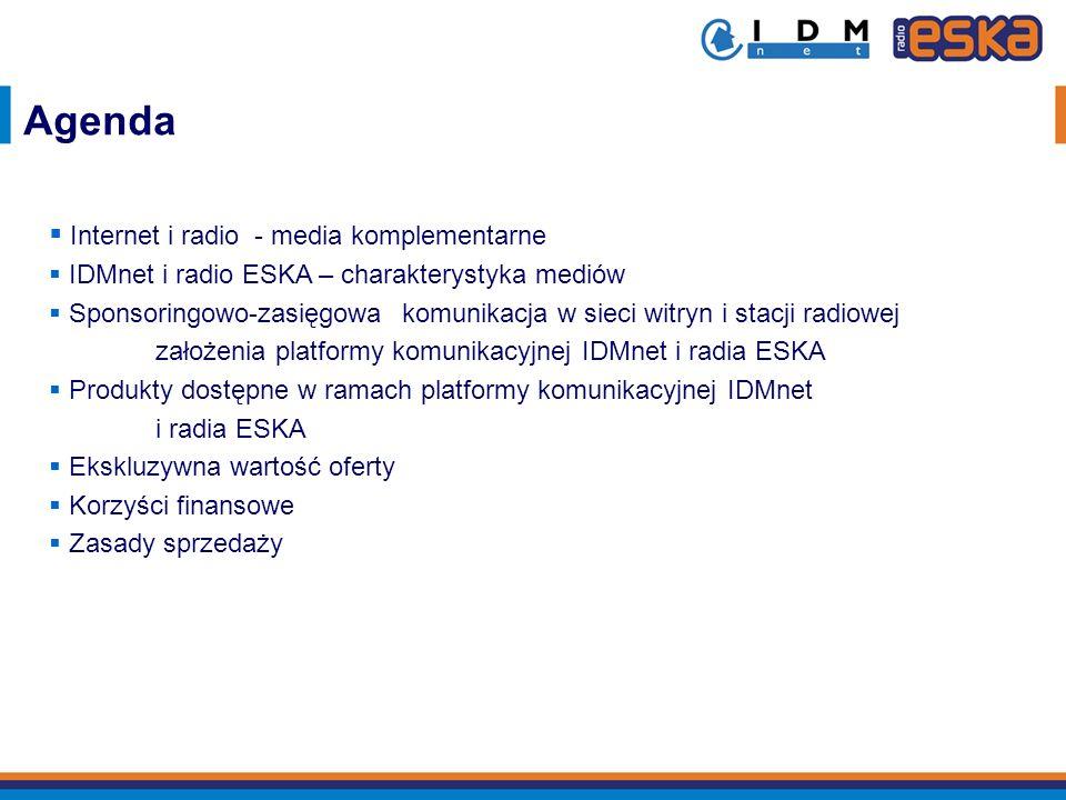 MEDIA Sieć Eska Pakiet witryn Tematycznych IDMnet www.Eska.pl Indywidualny dobór witryn IDMnet Mediamix bazujący na potencjale synergii radia i Internetu oraz dopasowaniu mediów (sieć radia Eska i witryny sieci IDMnet) Założenia platformy komunikacyjnej – dobór mediów