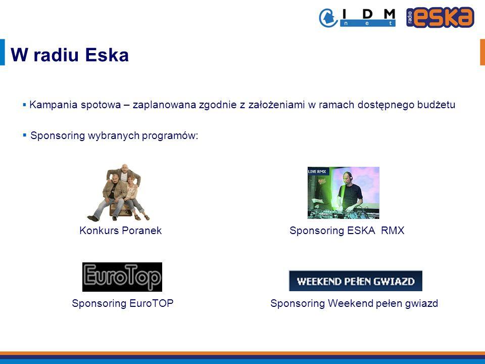 Konkurs Poranek Sponsoring EuroTOP Sponsoring ESKA RMX W radiu Eska Kampania spotowa – zaplanowana zgodnie z założeniami w ramach dostępnego budżetu S