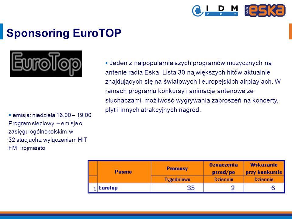Sponsoring EuroTOP Jeden z najpopularniejszych programów muzycznych na antenie radia Eska. Lista 30 największych hitów aktualnie znajdujących się na ś