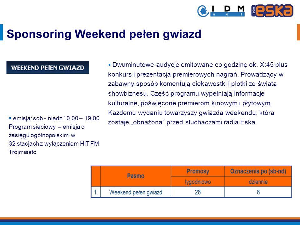 Sponsoring Weekend pełen gwiazd Dwuminutowe audycje emitowane co godzinę ok. X:45 plus konkurs i prezentacja premierowych nagrań. Prowadzący w zabawny