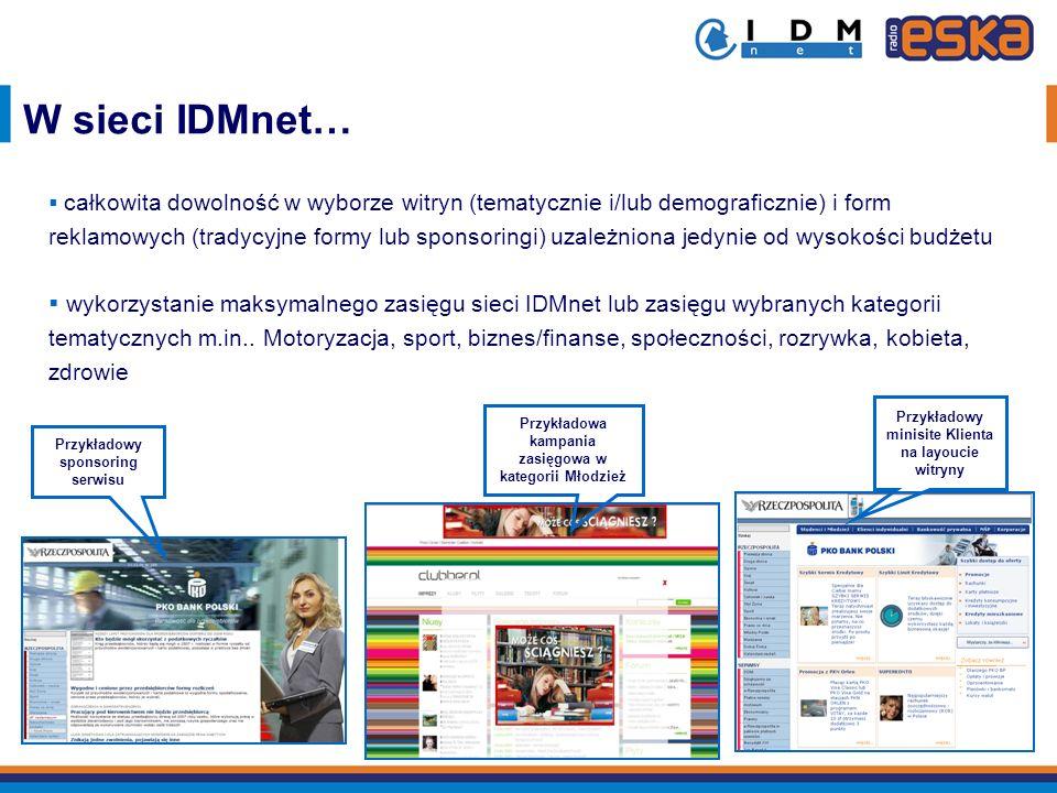 Przykładowy sponsoring serwisu Przykładowy minisite Klienta na layoucie witryny Przykładowa kampania zasięgowa w kategorii Młodzież W sieci IDMnet… ca