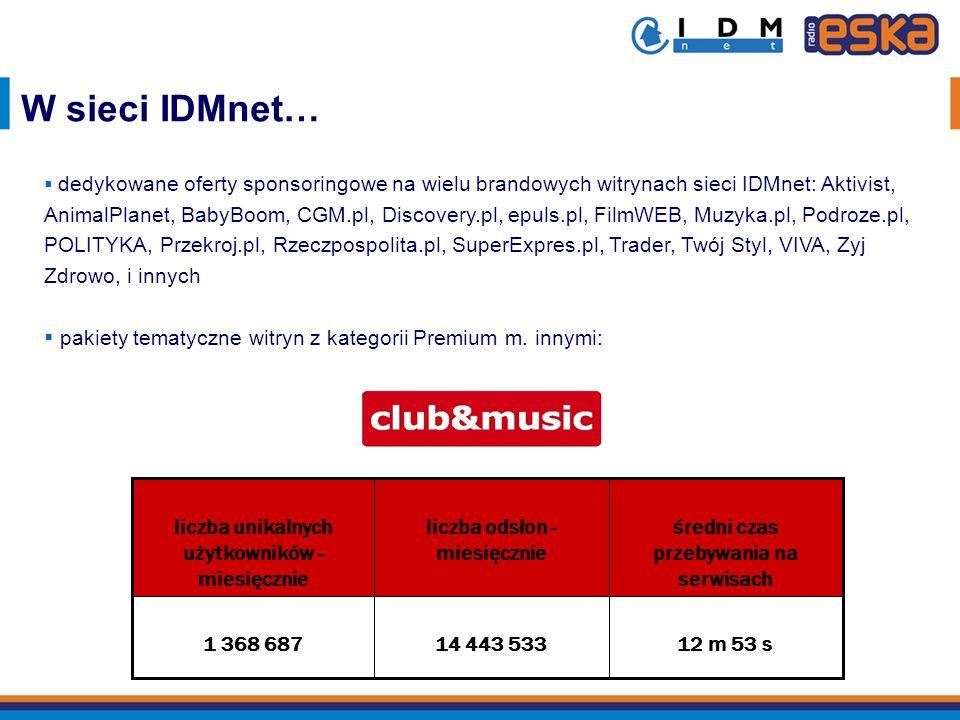 14 443 533 liczba odsłon - miesięcznie 12 m 53 s średni czas przebywania na serwisach 1 368 687 liczba unikalnych użytkowników - miesięcznie W sieci I