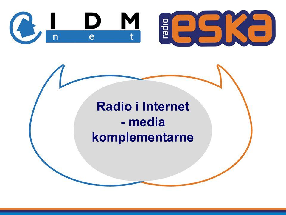 Radio w największym stopniu może być konsumowane w klasycznej formie w trakcie korzystania z Internetu.