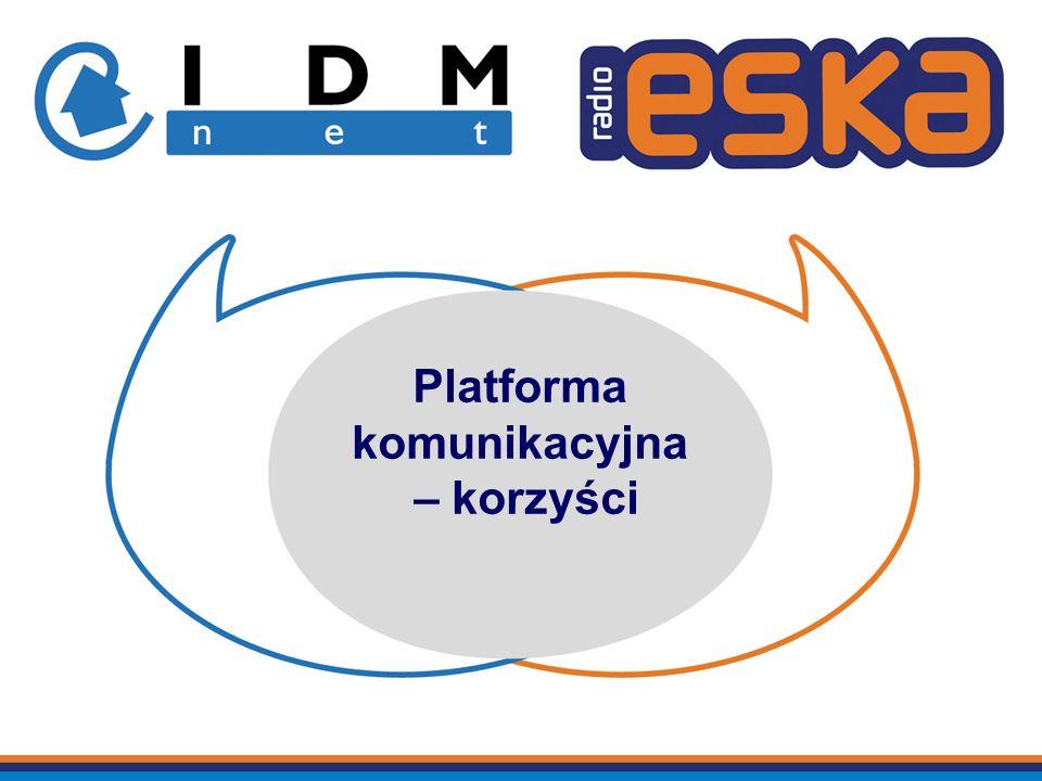 Platforma komunikacyjna – korzyści