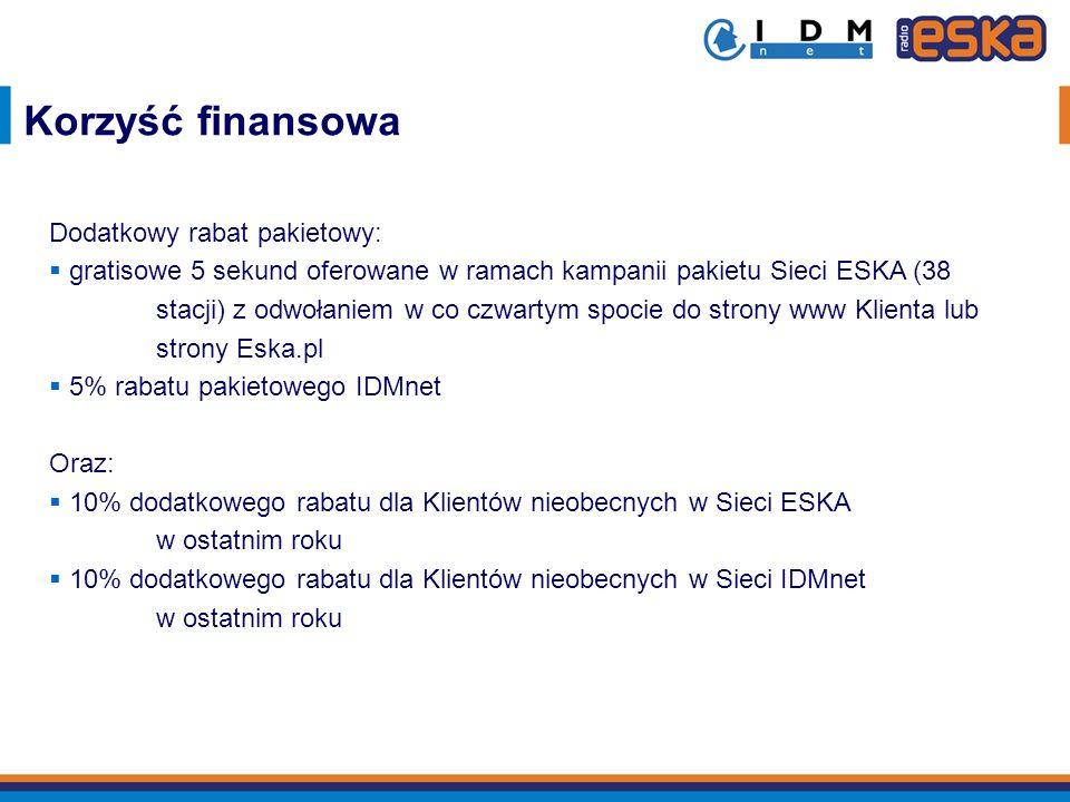 Korzyść finansowa Dodatkowy rabat pakietowy: gratisowe 5 sekund oferowane w ramach kampanii pakietu Sieci ESKA (38 stacji) z odwołaniem w co czwartym