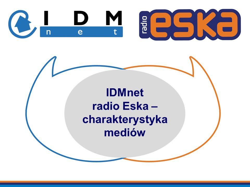 14 443 533 liczba odsłon - miesięcznie 12 m 53 s średni czas przebywania na serwisach 1 368 687 liczba unikalnych użytkowników - miesięcznie W sieci IDMnet… dedykowane oferty sponsoringowe na wielu brandowych witrynach sieci IDMnet: Aktivist, AnimalPlanet, BabyBoom, CGM.pl, Discovery.pl, epuls.pl, FilmWEB, Muzyka.pl, Podroze.pl, POLITYKA, Przekroj.pl, Rzeczpospolita.pl, SuperExpres.pl, Trader, Twój Styl, VIVA, Zyj Zdrowo, i innych pakiety tematyczne witryn z kategorii Premium m.