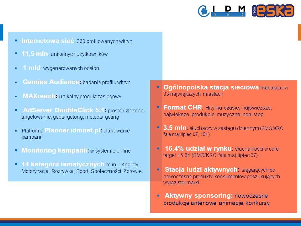 Internetowa sieć : 360 profilowanych witryn 11,5 mln : unikalnych użytkowników 1 mld : wygenerowanych odsłon Gemius Audience : badanie profilu witryn