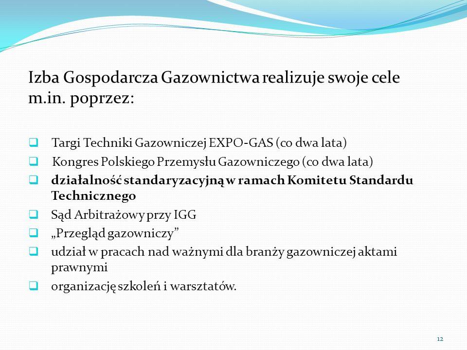 Izba Gospodarcza Gazownictwa realizuje swoje cele m.in. poprzez: Targi Techniki Gazowniczej EXPO-GAS (co dwa lata) Kongres Polskiego Przemysłu Gazowni