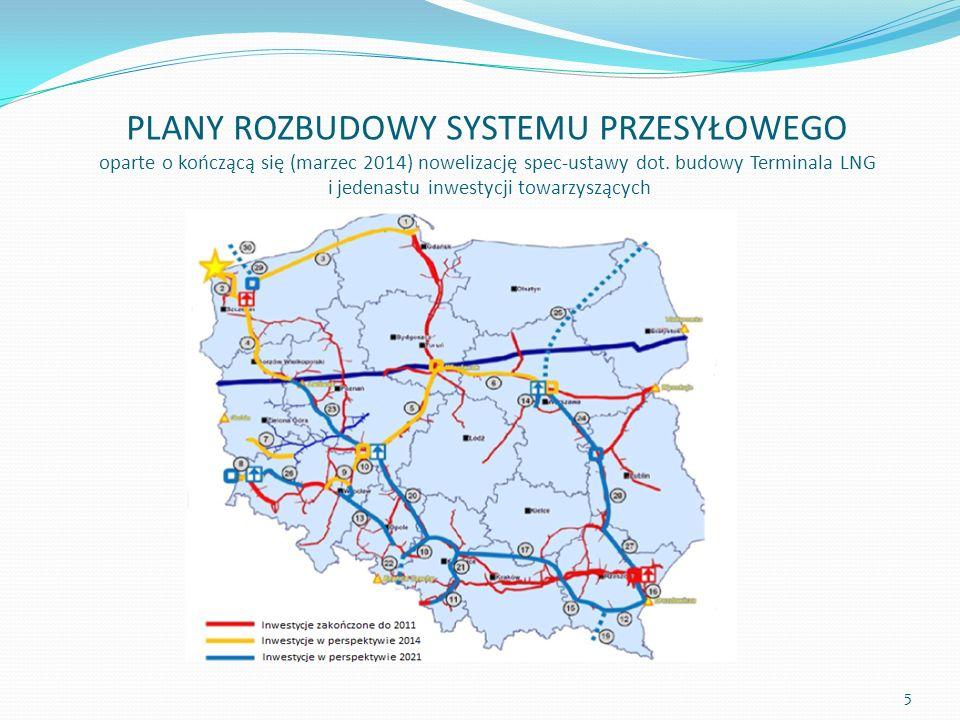 PLANY ROZBUDOWY SYSTEMU PRZESYŁOWEGO oparte o kończącą się (marzec 2014) nowelizację spec-ustawy dot. budowy Terminala LNG i jedenastu inwestycji towa