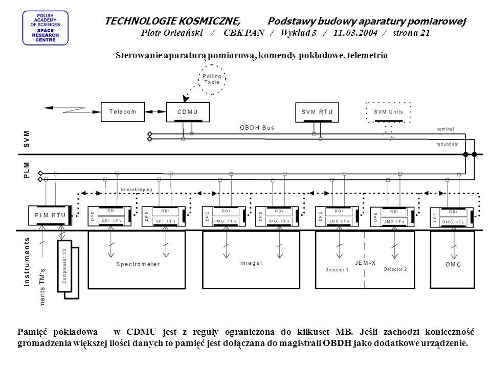 Sterowanie aparaturą pomiarową, komendy pokładowe, telemetria Pamięć pokładowa - w CDMU jest z reguły ograniczona do kilkuset MB. Jeśli zachodzi konie